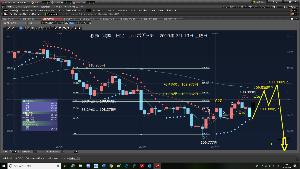 0331110A - 三菱UFJDC新興国債券インデックスファンド F***328です。ドル円のテクニカル分析のカキコです。   <<< D ディ、それは8月のFOMC