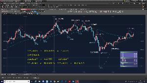 0331110A - 三菱UFJDC新興国債券インデックスファンド ドル円のテクニカル分析だ。 114.547円  - 109.970円 = 4.577円 求めるA波は