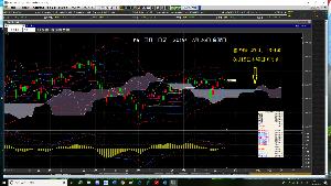 0331110A - 三菱UFJDC新興国債券インデックスファンド D ディは、いつでしょうか。 それは、日経一目均衡表とボリバン21日線とMACDの雲の捻じれのある