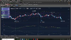0331110A - 三菱UFJDC新興国債券インデックスファンド 今からで、遅くない。まだ ドル円下がるはずだ。 ショートだ。選択肢は、ショートしかないはずだ。  根