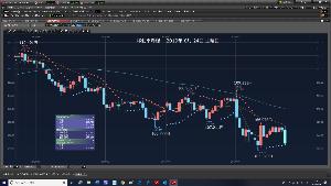 0331110A - 三菱UFJDC新興国債券インデックスファンド F***328です。ドル円のテクニカル分析のカキコです。 A  → B  → C