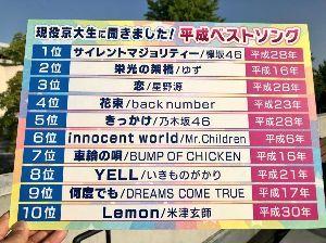 欅坂46 平成ベストソング!