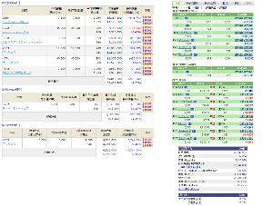 ★青空株式研究会(青研)★ <5/14のおさらい>  今日は寄りでDDSにエントリー。 愛ちゃんは途中騙し上げでイナゴを嵌めた後