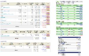 ★青空株式研究会(青研)★ <4/14のおさらい>  今日も引けでアンジーをナンピン。 それにしても僕が信用害してるから、 徹底