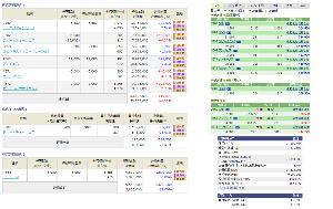★青空株式研究会(青研)★ <4/15のおさらい>  今日も寄りと引けでナンピン大会。 ユビはまたしても「行って来い」達成。 他