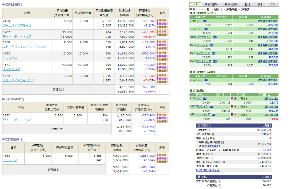 ★青空株式研究会(青研)★ <4/19のおさらい>  今日は寄りでアンジーをナンピン。 いい加減底入れしてくれ。  それから手続