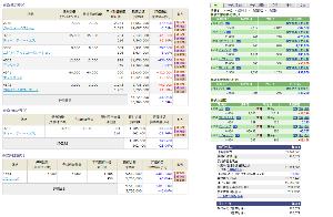 ★青空株式研究会(青研)★ <4/20のおさらい>  今日は寄りで愛ちゃんをナンピン。 &特売りスタートのユビを信用害。  しか