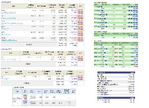 ★青空株式研究会(青研)★ <5/6のおさらい>  今日は寄りで愛ちゃん信用分を手仕舞い。 指値でナノをナンピン。それから指値で
