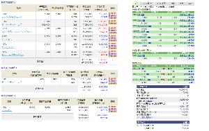 ★青空株式研究会(青研)★ <4/13のおさらい>  今日も指値や引けでナンピン大会。 昨日好材料が出たDDSは、 何と今日の高
