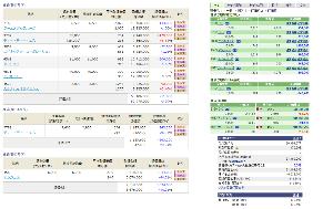 ★青空株式研究会(青研)★ <4/16のおさらい>  今日も引けでアンジーをナンピン。 僕がやたらと信用害しているから、 プロも