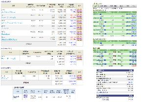 ★青空株式研究会(青研)★ <5/10のおさらい>  今日は寄りでアンジー信用分を手仕舞い。 またまた短期でゴチです。 ナノは鉄