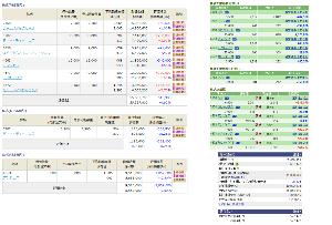 ★青空株式研究会(青研)★ <4/26のおさらい>  今日は寄りと指値でアンジーをナンピン。 なんか一部PTSで約定したらしく表