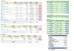 ★青空株式研究会(青研)★ <5/13のおさらい>  朝一の久しぶりに胃がよじれる感覚。 まさに天与の買い場だったので、 相当無