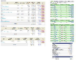 ★青空株式研究会(青研)★ <5/17のおさらい>  先週あれだけ下げたのにまだ下げるか? これまでだったらさすがにもう反転して