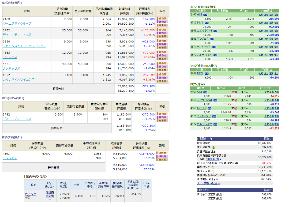 ★青空株式研究会(青研)★ <4/30のおさらい>  今日は愛ちゃんとナノにおかえりエントリー。 指値と引けでそーせいをナンピン
