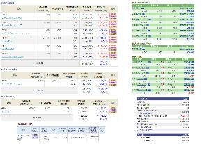 ★青空株式研究会(青研)★ <4/27のおさらい>  今日は窓梅価格でそーせいにエントリー。 引けでアンジーをナンピン。さらに、