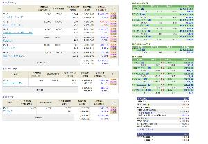 ★青空株式研究会(青研)★ <5/12のおさらい>  今日は後場の凄まじい下落を セリクラだと判断し、 最後のナンピン大会。