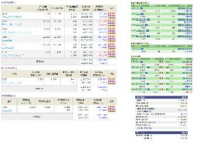 ★青空株式研究会(青研)★ <5/11のおさらい>  今日は愛ちゃんとアンジーに おかえりエントリー。 そして寄りと引けでナンピ