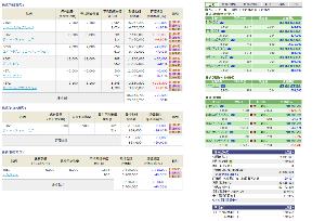 ★青空株式研究会(青研)★ <4/22のおさらい>  今日はカルナを寄指1000株 したら100株だけ約定した。  持ち株はよう