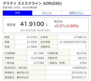 GSK - グラクソ・スミスクライン 更新