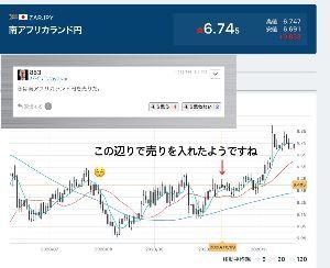 zarjpy - 南アフリカ ランド / 日本 円 😌