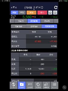 7649 - スギホールディングス(株) 東証の貸借が良いのにこの株価は酷いな⁉️