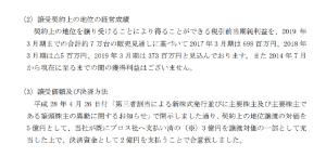 7612 - (株)Nuts この契約はどういう契約だったのか? それから3年経った今でもよく分からない。 森田は失敗した時にほと