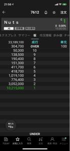 7612 - (株)Nuts すごい売り蓋だな。 これは集めている。