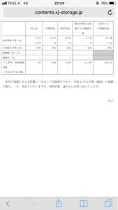 7612 - (株)Nuts ごもっともですよ。 最後の読点が多すぎ。 しかも 致します くらい漢字じゃないの? ここだけ、ひらが