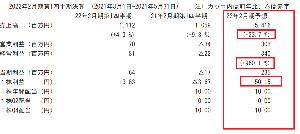 5817 - JMACS(株)        どう考えても、増配だよな?     1株利益:+50.15円       10円 &r