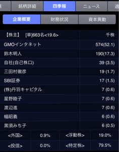 6026 - GMO TECH(株) 1万株以上売れる株主ってだれや