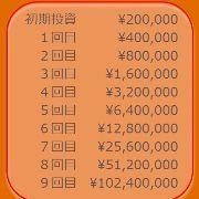原資20万円から2倍銘柄で億トレ目指すスレ