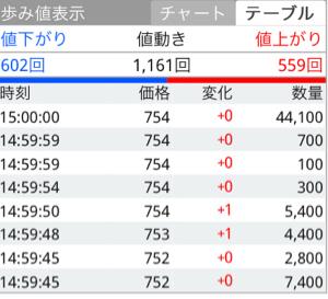 8892 - (株)日本エスコン 乙