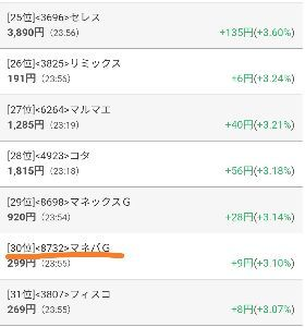 8732 - (株)マネーパートナーズグループ PTSいい感じで終わったね🐾 来週から↗️↗️で!!