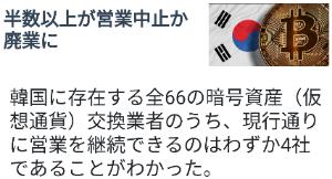8732 - (株)マネーパートナーズグループ 中華は禁止 韓国もほとんど廃業  日本の仮想取引所に資金くるかな?😆