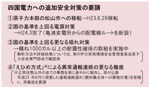 9507 - 四国電力(株) 愛媛県の要請で四国電力は、国の基準を上回る更なる揺れ対策を取っている。  →概ね1000ガ