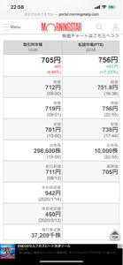 6890 - (株)フェローテックホールディングス PTS出来高1万突破。割と広まってきた感じか。