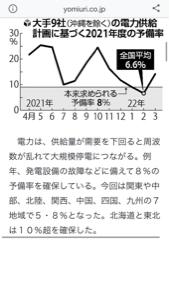 7211 - 三菱自動車(株) 数年後にガソリンスタンドはなくならないから。 そのかわり電気不足で大停電がおこる。 今年は日本も大停