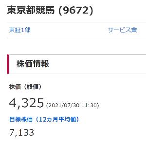 9672 - 東京都競馬(株) 毎年上方修正は3Qに出ることが多い。  この進捗だと上方は高確率でしょうし、先にレーティングの上方修