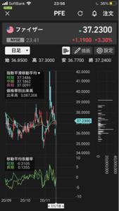 3604 - 川本産業(株) まぁ、ファイザーのチャート見ると前回上がってから全モだかんねw 要はワクチンはもう少し待っとけやとい