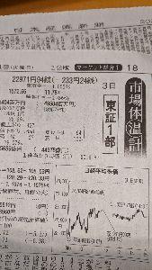 ◼️僕の秘密の掲示板…回顧録◼️ 2月3日(月)…日経平均株価。