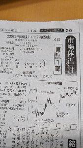 ◼️僕の秘密の掲示板…回顧録◼️ 2月4日(火)…日経平均株価。