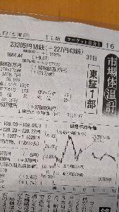 ◼️僕の秘密の掲示板…回顧録◼️ 1月31日(金)…日経平均株価。