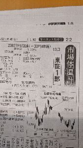 ◼️僕の秘密の掲示板…回顧録◼️ 2月13日(木)…日経平均株価。