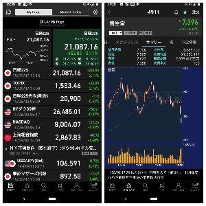 ◼️僕の秘密の掲示板…回顧録◼️ 8月2日(金)の指標と資生堂…株価です。
