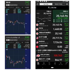 ◼️僕の秘密の掲示板…回顧録◼️ 今時点の資生堂、ソフトバンクグループ株価と 日経平均株価の画像を貼っておきます。