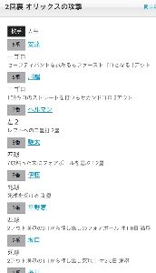 2015年5月8日(金) オリックス vs 日本ハム 7回戦 すみません。連続ではありませんでした。