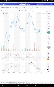 8411 - (株)みずほフィナンシャルグループ 米銀はGSだけ+0.36%で、他はマイナス、欧銀プラス、邦銀プラス。  みずほは+1.07%と半値戻