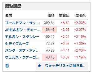 8411 - (株)みずほフィナンシャルグループ 米銀行株、上げてますね。