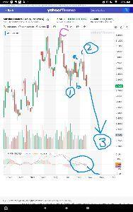8411 - (株)みずほフィナンシャルグループ 日米欧の株価が上昇、欧銀は概ね+2%、米銀は+1.12~+6.78%、住友+1.93%、三菱+1.7